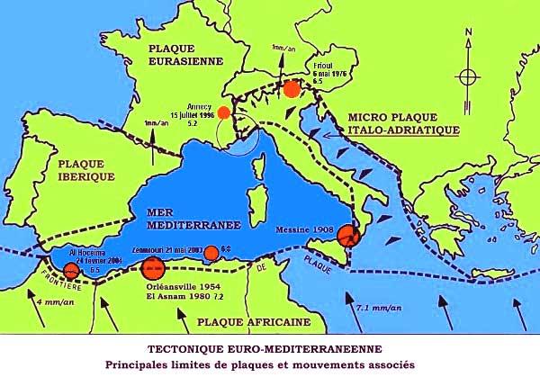 plaques tectonic
